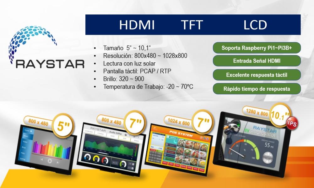 HDMI TFT - LCD Series