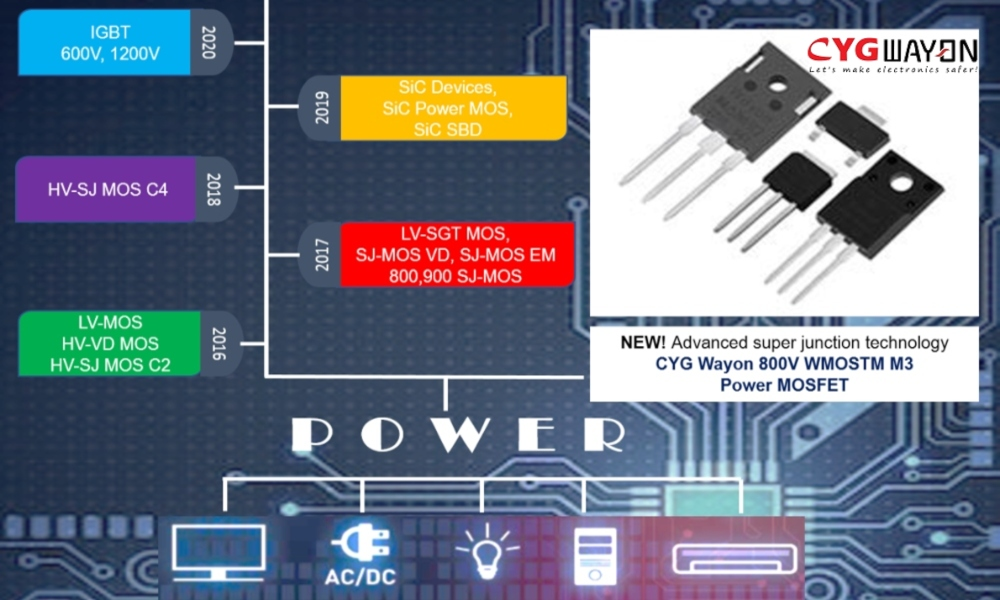 Power MOSFET WMOSTM C2  / Wayon