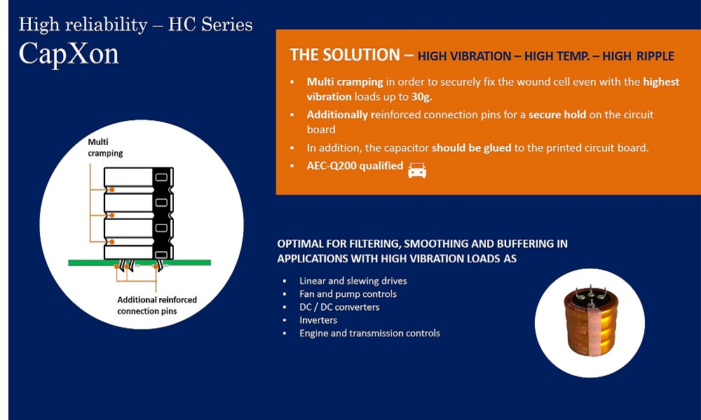 High reliability ecaps HC-Series / Capxon