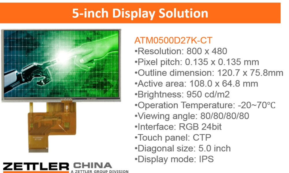 New 5-inch IPS display solution